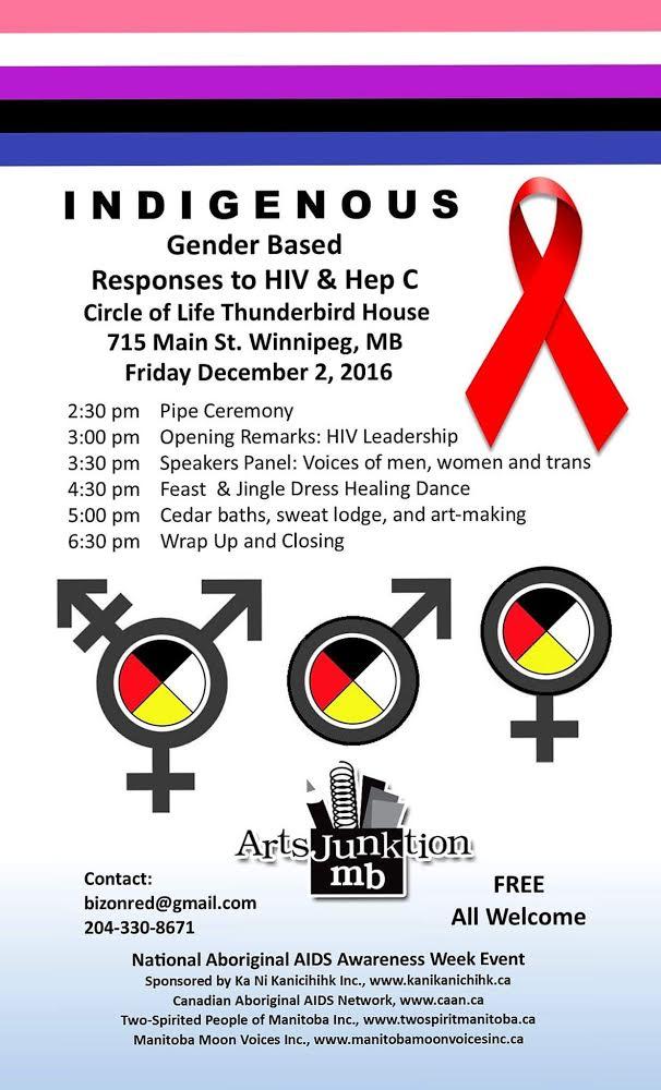 IndigenousHIV